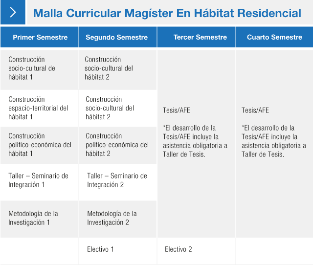 Tabla_magister