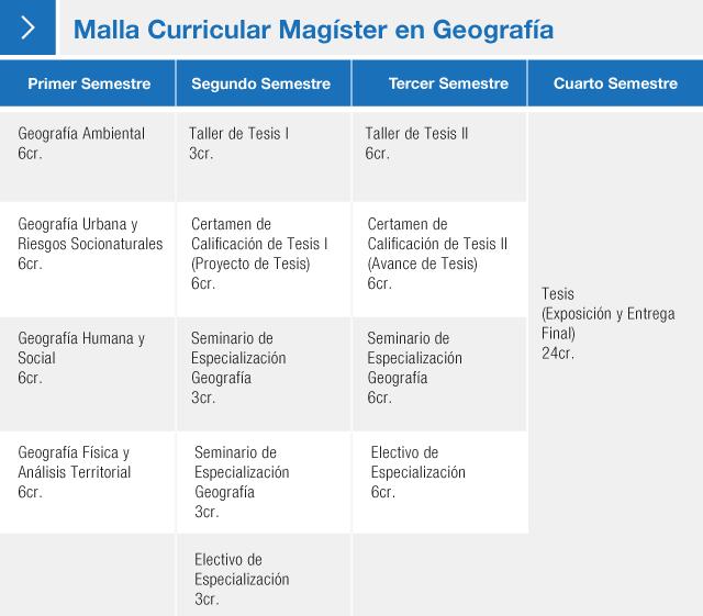 malla-geo2018
