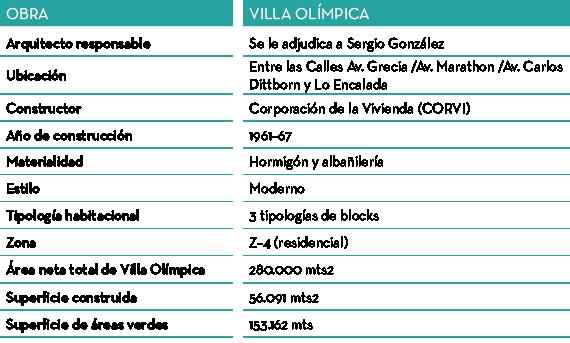 Ficha Villa