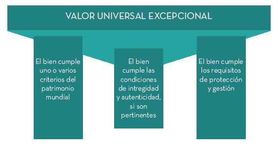 Valor Universal