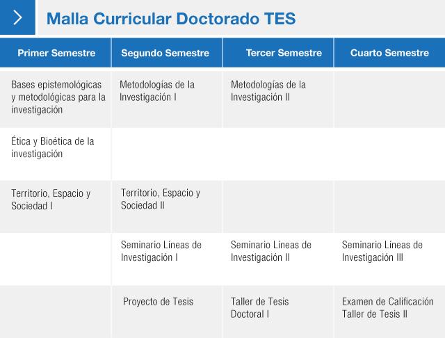 malla_DTES3